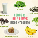 Foods to Help Lower Blood Pressure