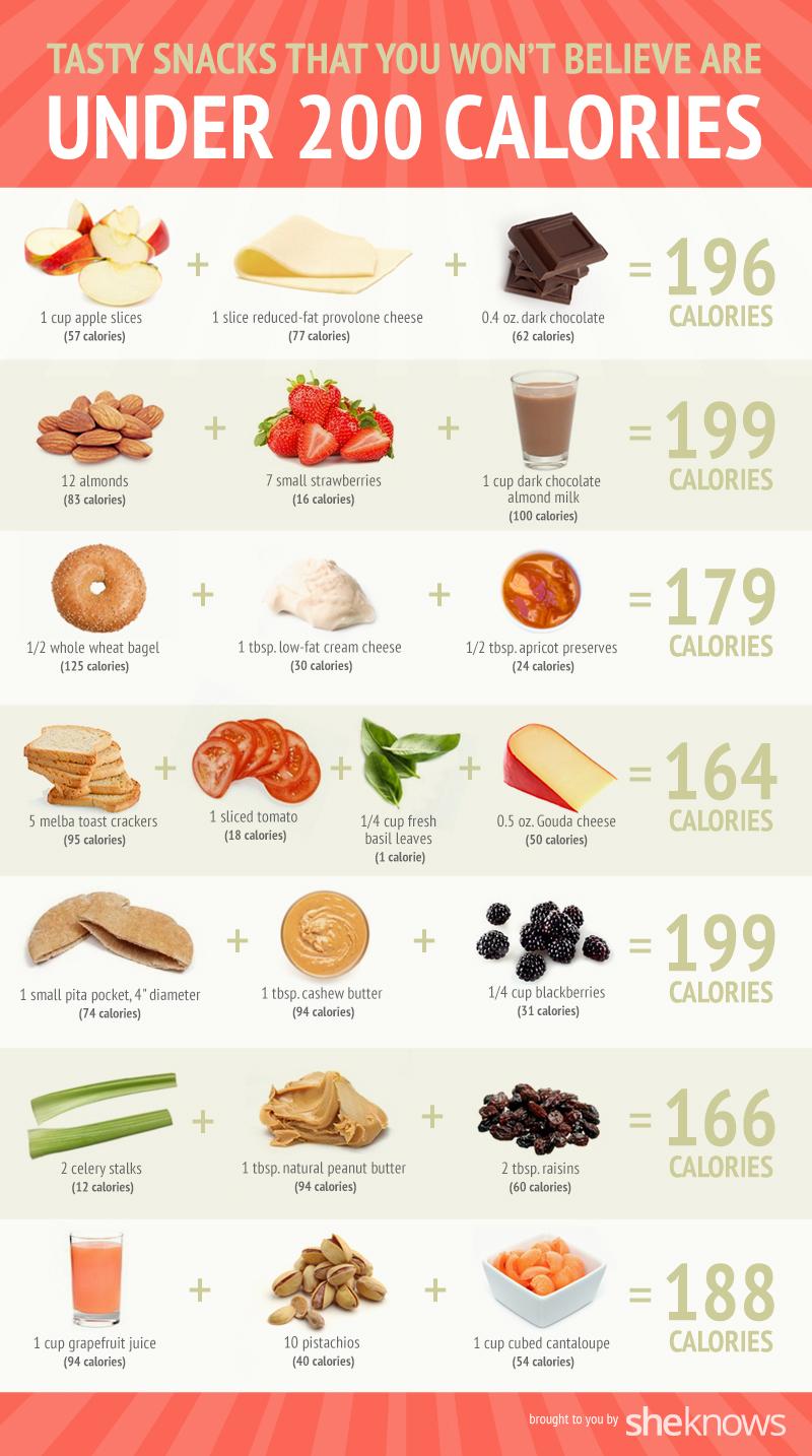Under 200 calories